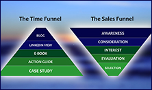 Are You Measuring Your Time Funnel?